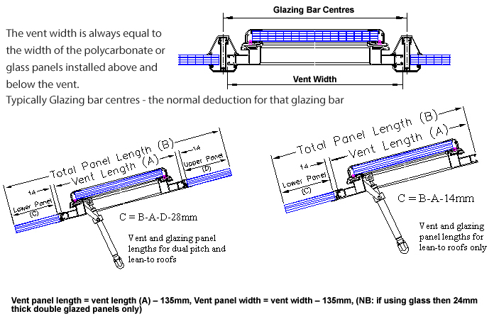 Roof Vent Sizing Guide
